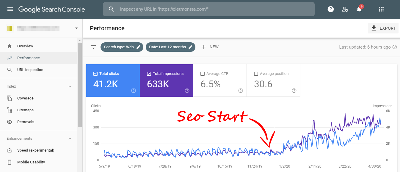 Google Search Console Screenshot Proven Ranking